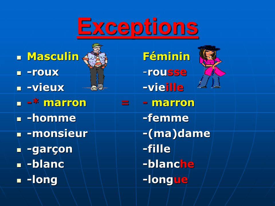 Exceptions Masculin Masculin -roux -roux -vieux -vieux -* marron = -* marron = -homme -homme -monsieur -monsieur -garçon -garçon -blanc -blanc -long -longFéminin -rousse -vieille - marron -femme-(ma)dame-fille -blanche -longue