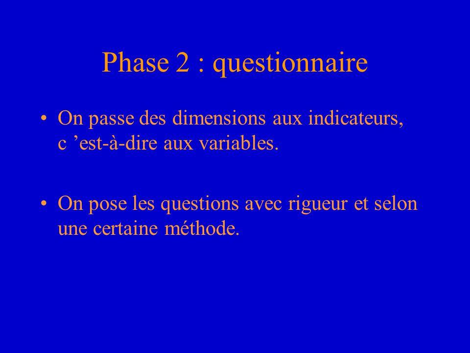 Phase 2 : questionnaire On passe des dimensions aux indicateurs, c 'est-à-dire aux variables. On pose les questions avec rigueur et selon une certaine