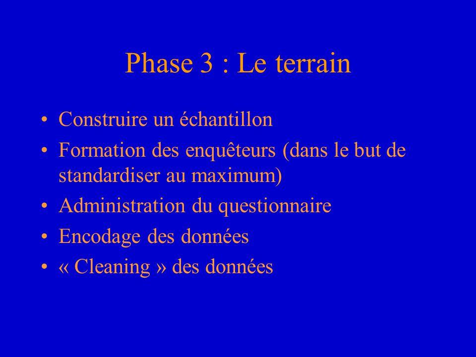 Phase 3 : Le terrain Construire un échantillon Formation des enquêteurs (dans le but de standardiser au maximum) Administration du questionnaire Encod