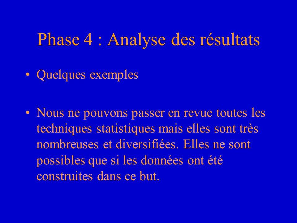 Phase 4 : Analyse des résultats Quelques exemples Nous ne pouvons passer en revue toutes les techniques statistiques mais elles sont très nombreuses e