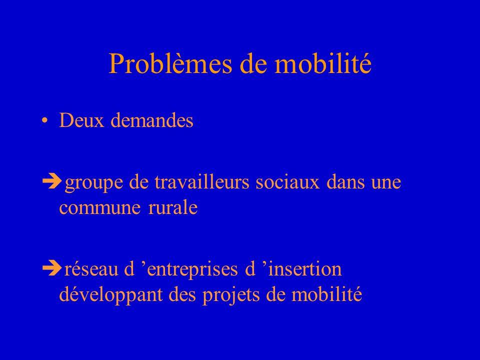 Problèmes de mobilité Deux demandes è groupe de travailleurs sociaux dans une commune rurale è réseau d 'entreprises d 'insertion développant des proj
