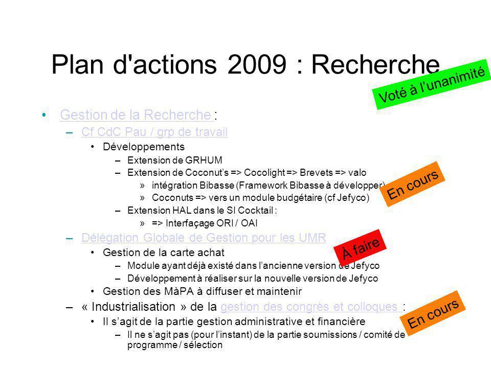 Plan d'actions 2009 : Recherche Gestion de la Recherche :Gestion de la Recherche –Cf CdC Pau / grp de travailCf CdC Pau / grp de travail Développement