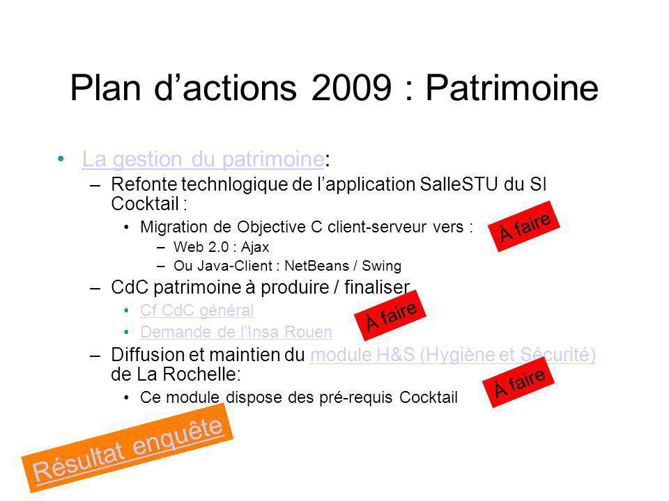 Plan d'actions 2009 : Patrimoine La gestion du patrimoine:La gestion du patrimoine –Refonte technlogique de l'application SalleSTU du SI Cocktail : Mi
