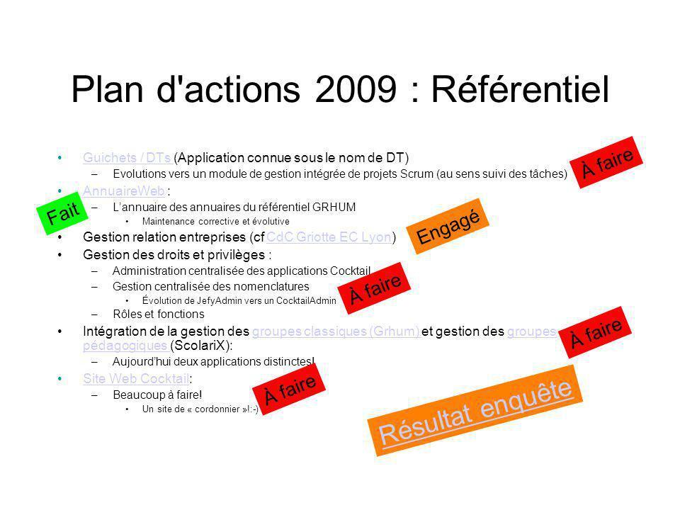 Plan d'actions 2009 : Référentiel Guichets / DTs (Application connue sous le nom de DT)Guichets / DTs –Evolutions vers un module de gestion intégrée d