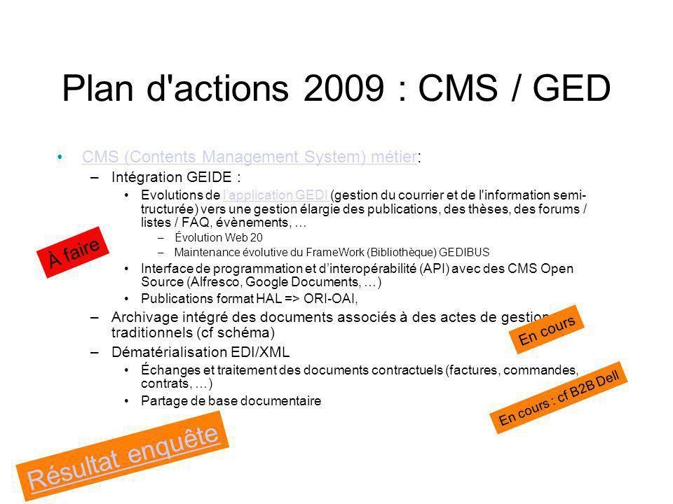 Plan d'actions 2009 : CMS / GED CMS (Contents Management System) métier:CMS (Contents Management System) métier –Intégration GEIDE : Evolutions de l'a