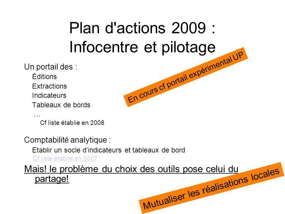 Plan d'actions 2009 : Infocentre et pilotage Un portail des : Éditions Extractions Indicateurs Tableaux de bords … Cf liste établie en 2008 Comptabili
