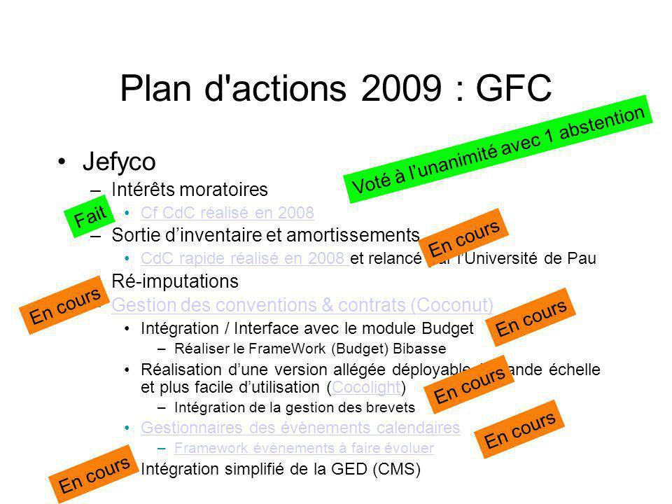 Plan d actions 2009 : Référentiel Peanuts (gestion des passagers, des invités et des hébergés)Peanuts Extensions à prévoir et évolutions technologiques Profil (gestion des profils des utilisateurs) Extensions importantes à prévoir + évolutions technologiques Enquetes/QCM (application Sondes)Enquetes/QCM Outil simple de gestion d'enquêtes et de QCM –Extensions importantes à prévoir et évolution technologiques (cf CdC de 2004) Qool : (Quota Of spOOL)Qool –Gestion des quotas d'impression (avec gestion d'un porte monnaie virtuel) Diffusion et déploiement possible –Application robuste (2003) respectant les pré-requis Cocktail »Assurer la maintenance corrective et évolutive CartePro : –Evolutions du module d'impression des cartes étudiantes et professionnelles intégré au SI vers une gestion globalisée en terme d'usage (contrôle d'accès, de présence, …) Résultat enquête À faire