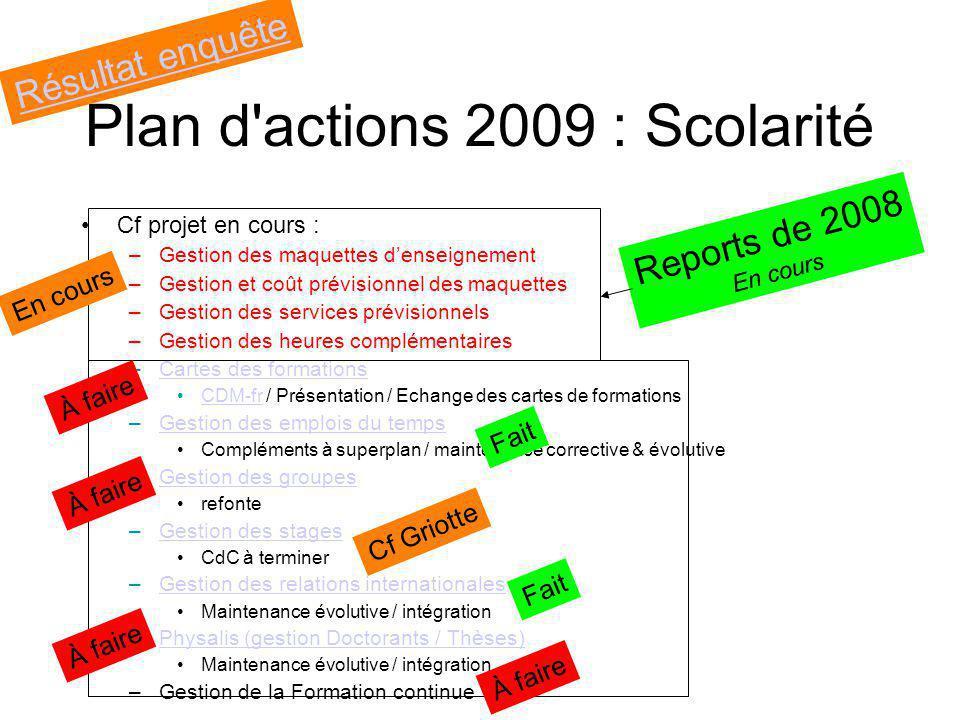Plan d'actions 2009 : Scolarité Cf projet en cours : –Gestion des maquettes d'enseignement –Gestion et coût prévisionnel des maquettes –Gestion des se