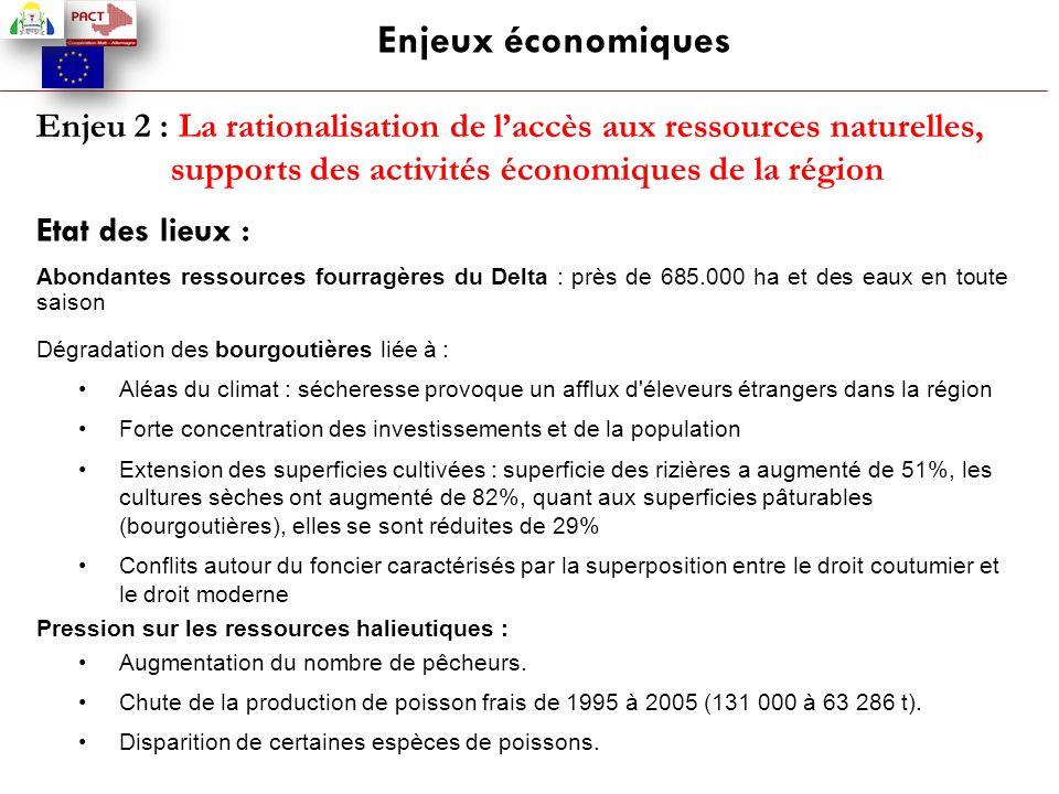 Enjeux économiques Enjeu 2 : La rationalisation de l'accès aux ressources naturelles, supports des activités économiques de la région Etat des lieux :