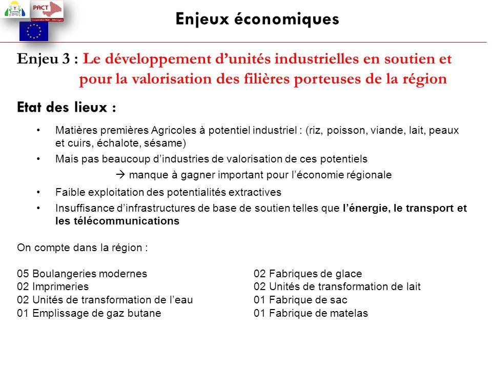 Enjeux économiques Enjeu 3 : Le développement d'unités industrielles en soutien et pour la valorisation des filières porteuses de la région Etat des l