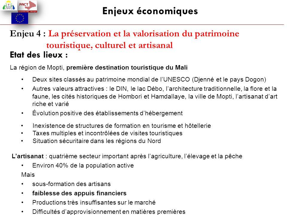 Enjeux économiques Enjeu 4 : La préservation et la valorisation du patrimoine touristique, culturel et artisanal Etat des lieux : La région de Mopti,