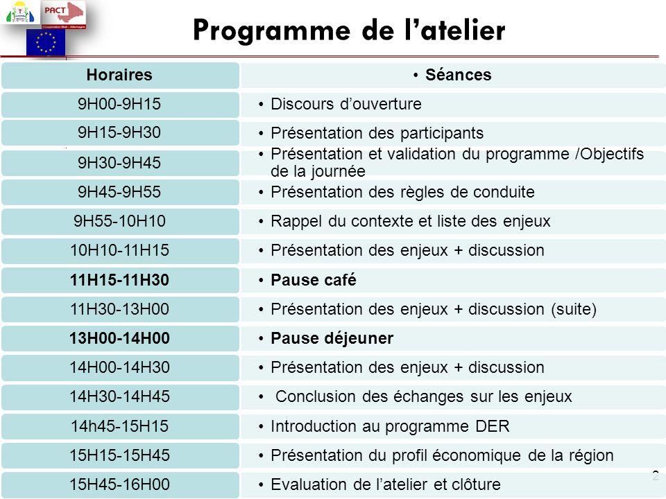 2 Programme de l'atelier Séances Horaires Discours d'ouverture 9H00-9H15 Présentation des participants 9H15-9H30 Présentation et validation du program