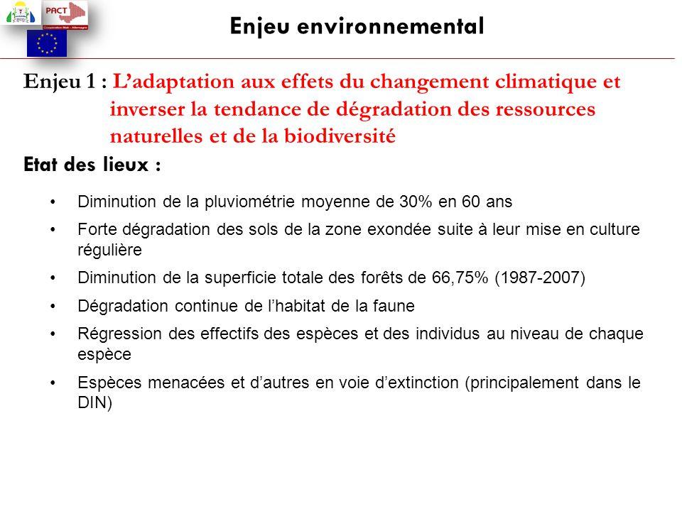 Enjeu environnemental Enjeu 1 : L'adaptation aux effets du changement climatique et inverser la tendance de dégradation des ressources naturelles et d