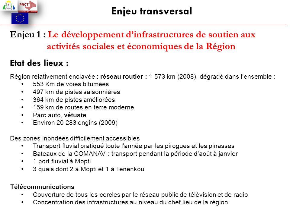 Enjeu transversal Enjeu 1 : Le développement d'infrastructures de soutien aux activités sociales et économiques de la Région Etat des lieux : Région r