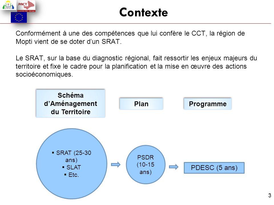 3 Contexte Conformément à une des compétences que lui confère le CCT, la région de Mopti vient de se doter d'un SRAT. Le SRAT, sur la base du diagnost