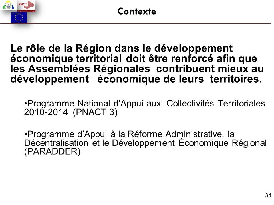 34 Contexte Le rôle de la Région dans le développement économique territorial doit être renforcé afin que les Assemblées Régionales contribuent mieux