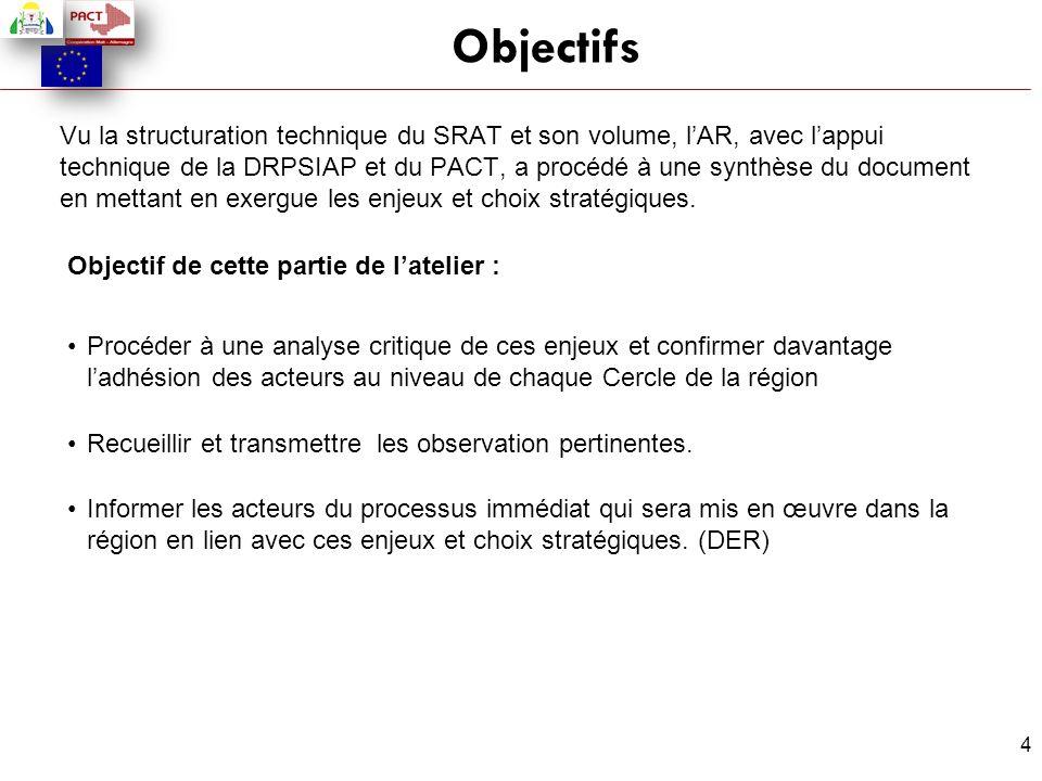 4 Objectifs Vu la structuration technique du SRAT et son volume, l'AR, avec l'appui technique de la DRPSIAP et du PACT, a procédé à une synthèse du do