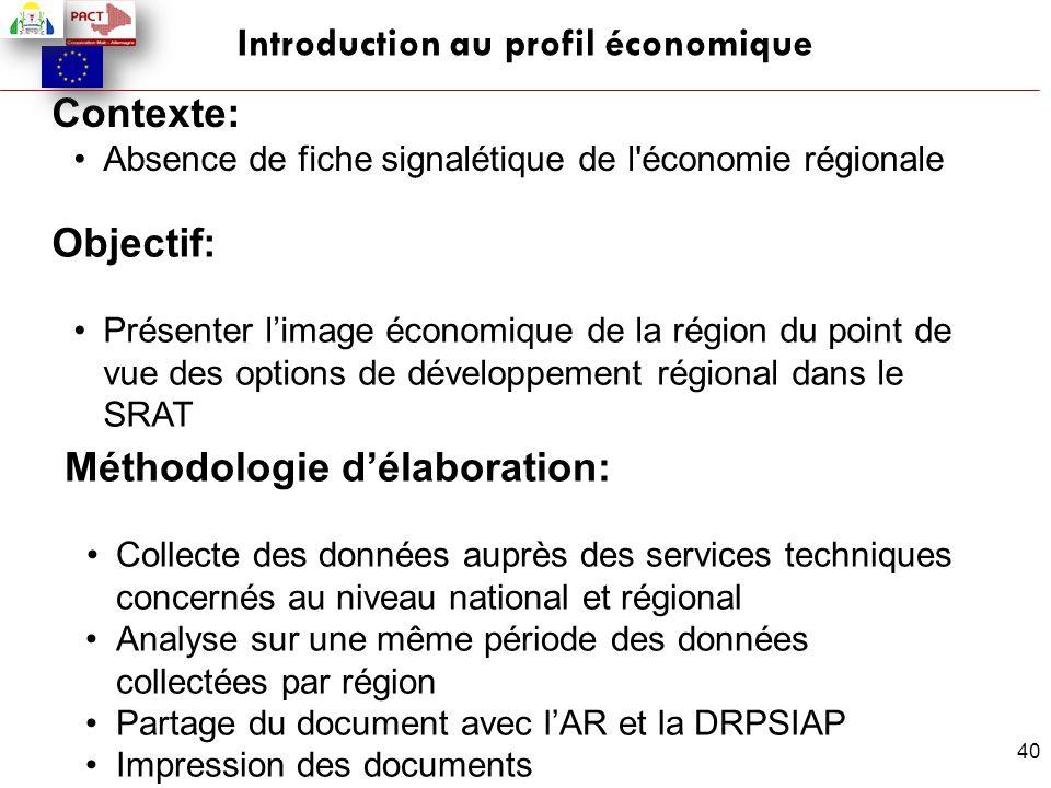 40 Introduction au profil économique Contexte: Absence de fiche signalétique de l'économie régionale Objectif: Présenter l'image économique de la régi
