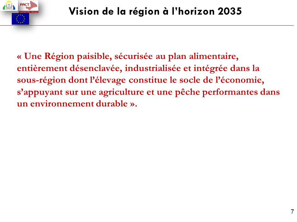 7 Vision de la région à l'horizon 2035 « Une Région paisible, sécurisée au plan alimentaire, entièrement désenclavée, industrialisée et intégrée dans