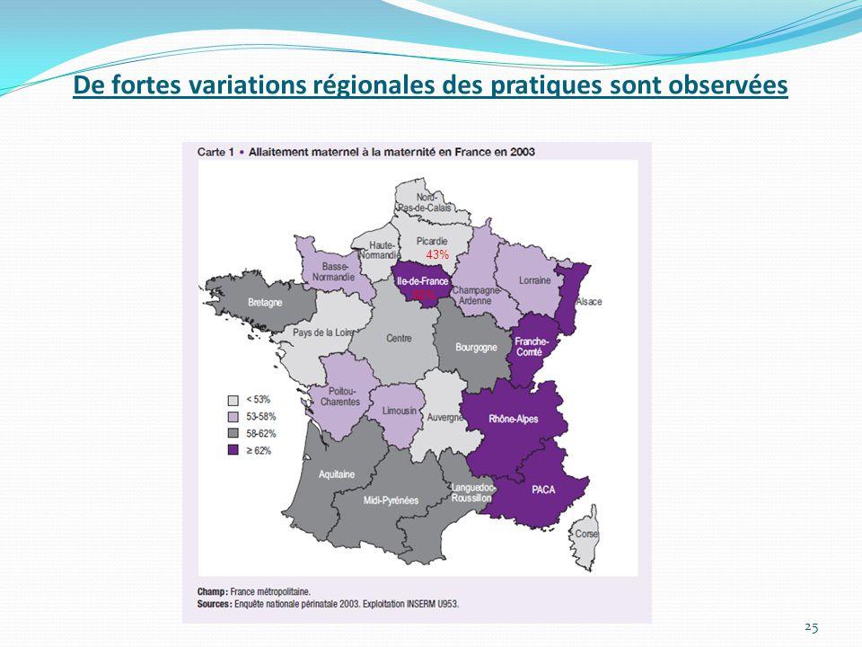 De fortes variations régionales des pratiques sont observées 25 80% 43%