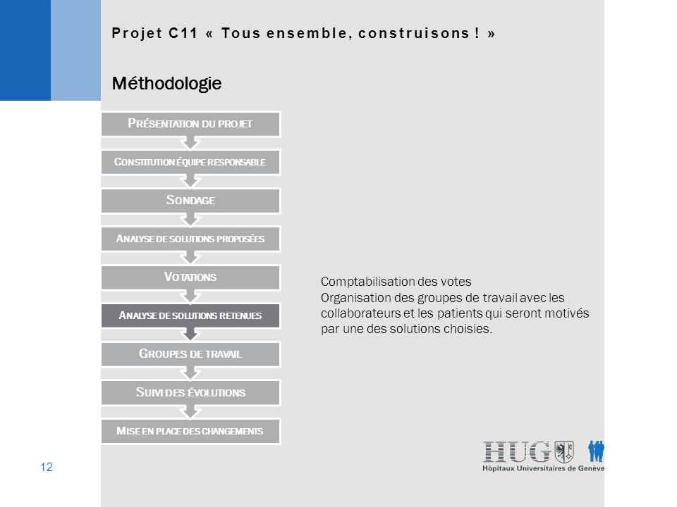 12 Projet C11 « Tous ensemble, construisons .