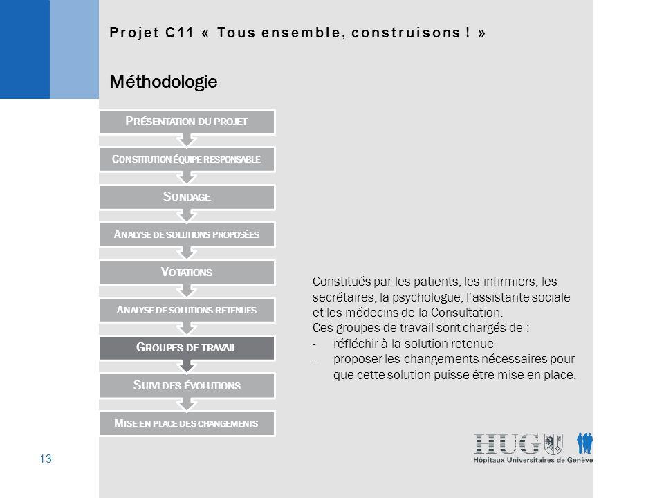 13 Projet C11 « Tous ensemble, construisons .