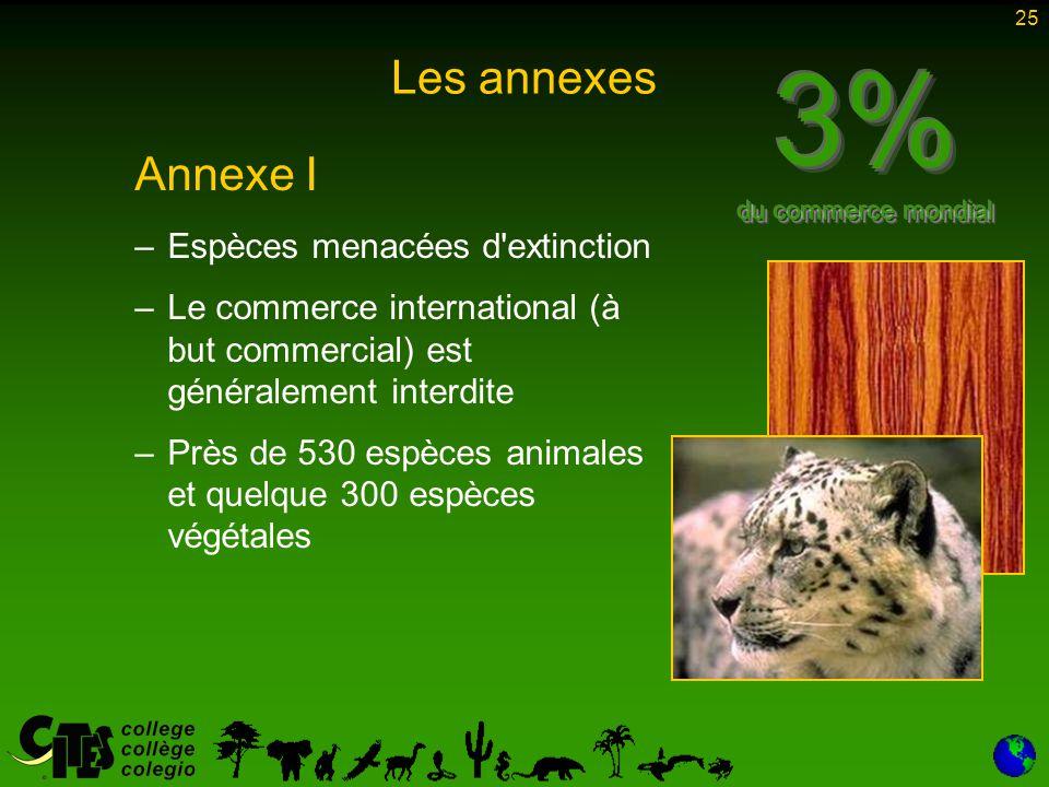 25 Les annexes Annexe I – –Espèces menacées d'extinction – –Le commerce international (à but commercial) est généralement interdite – –Près de 530 esp