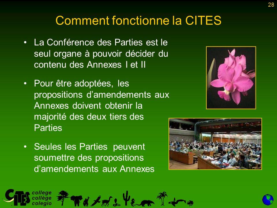 28 Comment fonctionne la CITES La Conférence des Parties est le seul organe à pouvoir décider du contenu des Annexes I et II Pour être adoptées, les p