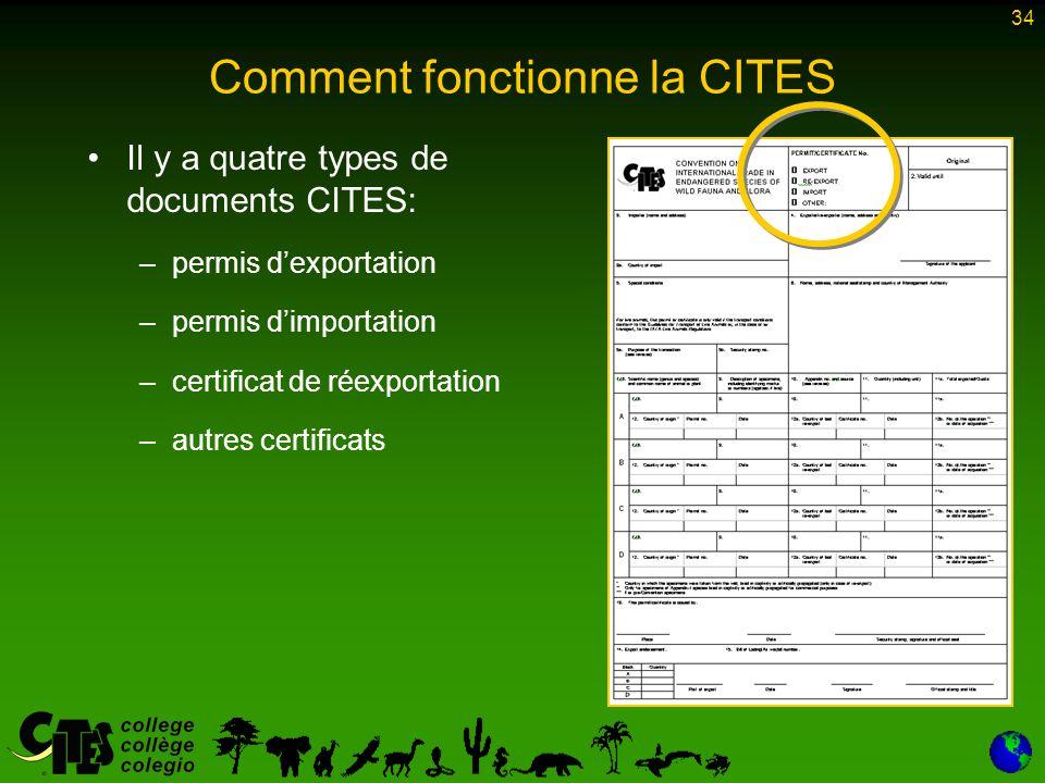 34 Comment fonctionne la CITES Il y a quatre types de documents CITES: –permis d'exportation –permis d'importation –certificat de réexportation –autre