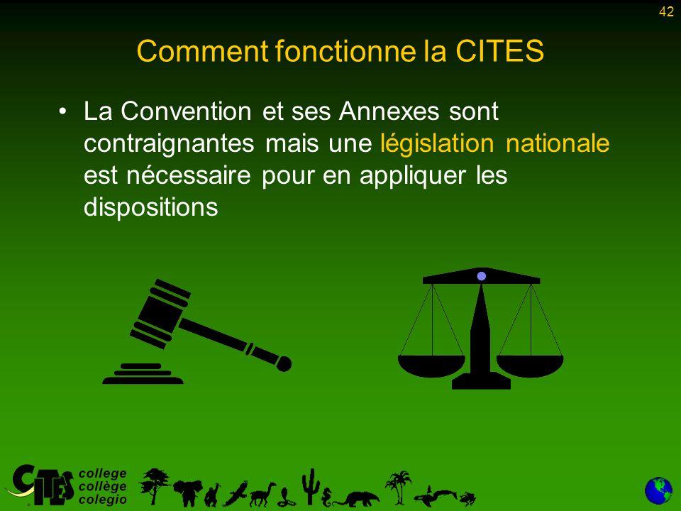 42 Comment fonctionne la CITES La Convention et ses Annexes sont contraignantes mais une législation nationale est nécessaire pour en appliquer les di
