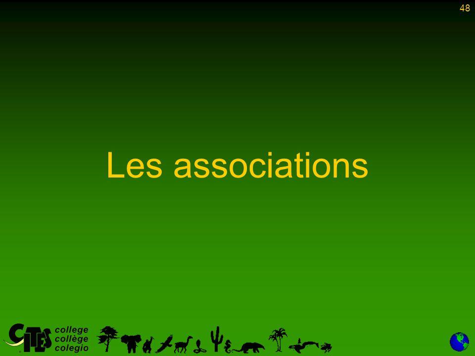 48 Les associations