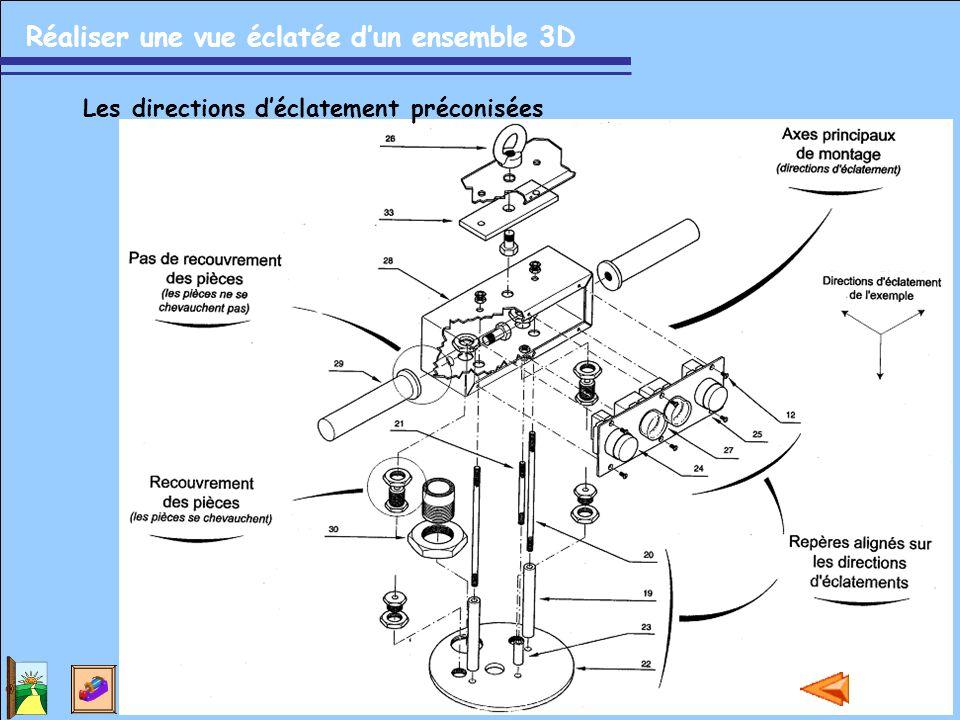 Réaliser une vue éclatée d'un ensemble 3D Les directions d'éclatement préconisées