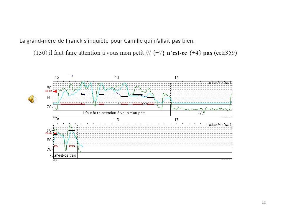 9 (126) Dame : mon garçon c'est très cher ça tu sais Franck :ah bon c'est c'est combien faut faut compter combien Dame : hah au moins deux mille euros Franck : quoi +4 / ah non mais c'est pas possible /v/ vous rigolez c'est ce que je gagne en un mois (ectf18-59-2) = l'exemple (39)