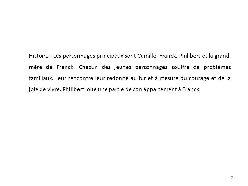 Histoire : Les personnages principaux sont Camille, Franck, Philibert et la grand- mère de Franck.