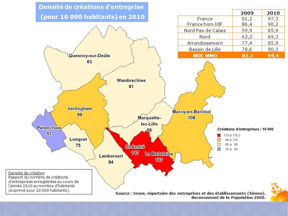 Densité de créations d'entreprise (pour 10 000 habitants) en 2010 Source : Insee, répertoire des entreprises et des établissements (Sirene), Recensement de la Population 2008.