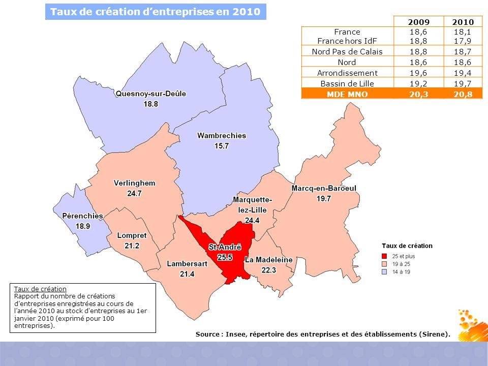 Taux de création d'entreprises en 2010 Source : Insee, répertoire des entreprises et des établissements (Sirene).