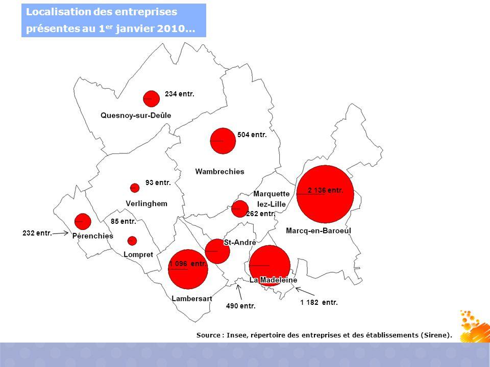 Source : Insee, répertoire des entreprises et des établissements (Sirene).