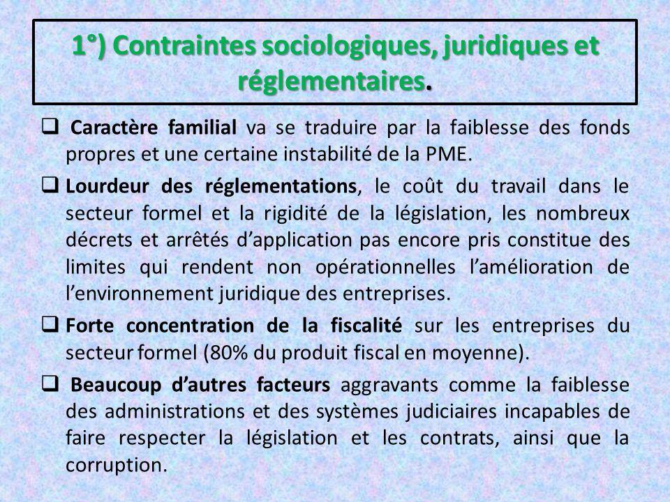 2°) Contraintes économiques et financières sont les plus importantes.