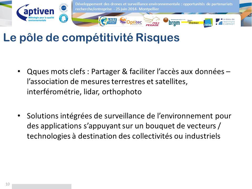 Développement des drones et surveillance environnementale : opportunités de partenariats recherche/entreprise - 25 juin 2014- Montpellier Le pôle de c