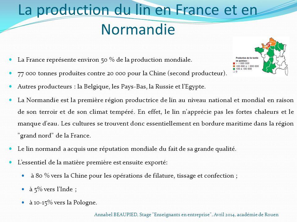 La production du lin en France et en Normandie La France représente environ 50 % de la production mondiale. 77 000 tonnes produites contre 20 000 pour