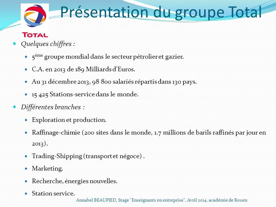 Présentation du groupe Total Quelques chiffres : 5 ème groupe mondial dans le secteur pétrolier et gazier. C.A. en 2013 de 189 Milliards d'Euros. Au 3