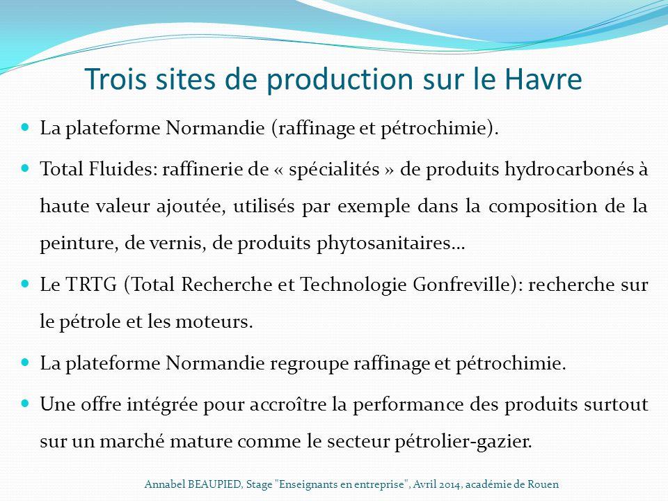 Trois sites de production sur le Havre La plateforme Normandie (raffinage et pétrochimie). Total Fluides: raffinerie de « spécialités » de produits hy