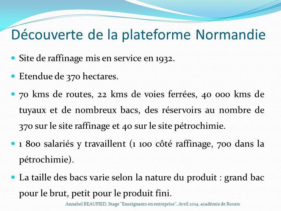 Découverte de la plateforme Normandie Site de raffinage mis en service en 1932. Etendue de 370 hectares. 70 kms de routes, 22 kms de voies ferrées, 40
