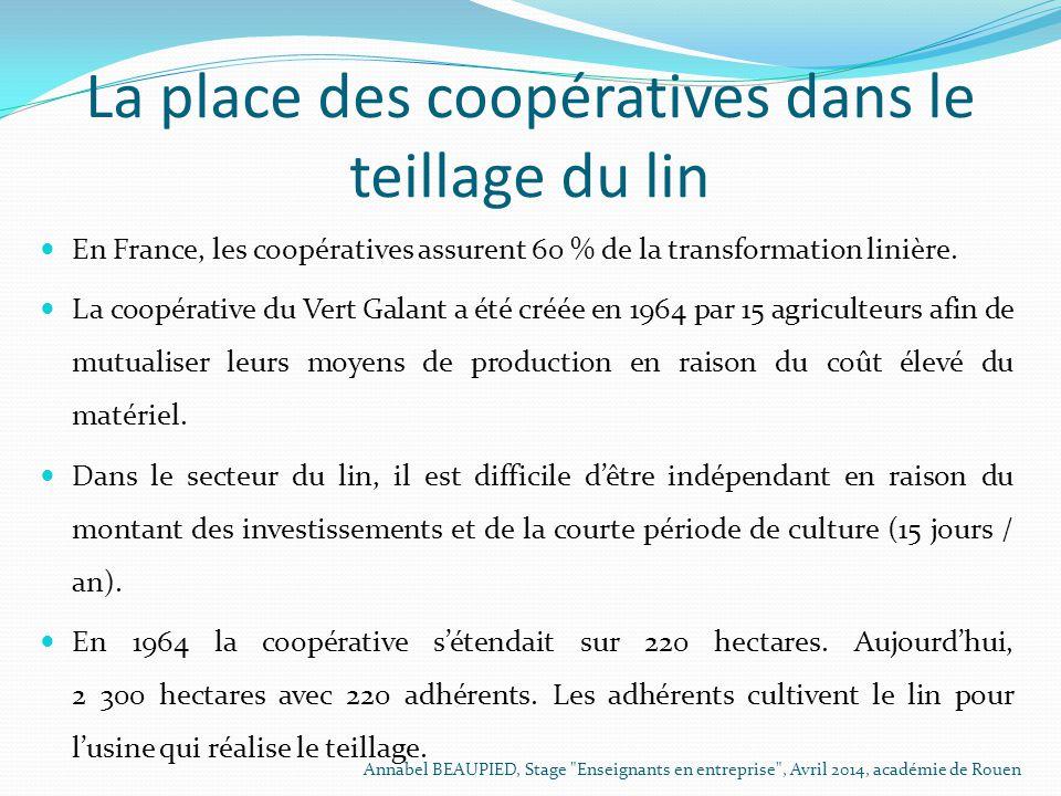 La place des coopératives dans le teillage du lin En France, les coopératives assurent 60 % de la transformation linière. La coopérative du Vert Galan
