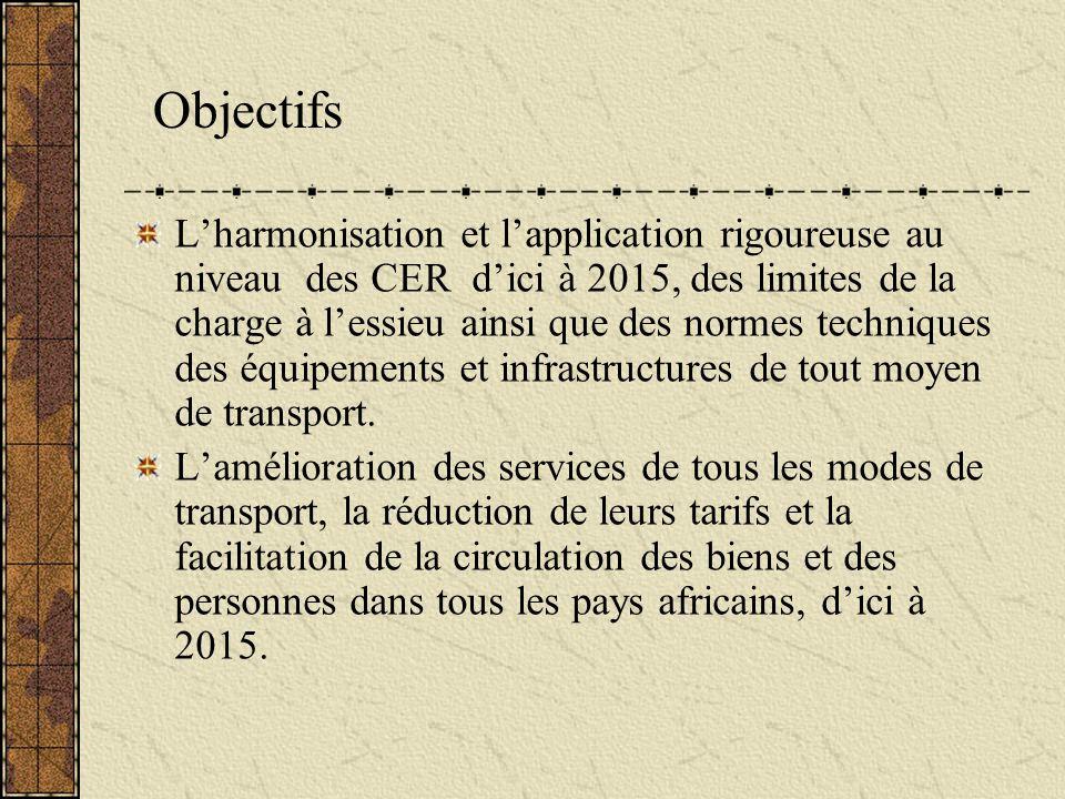 L'harmonisation et l'application rigoureuse au niveau des CER d'ici à 2015, des limites de la charge à l'essieu ainsi que des normes techniques des équipements et infrastructures de tout moyen de transport.