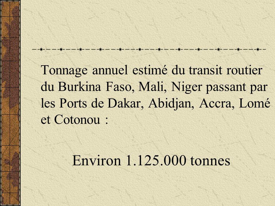 Tonnage annuel estimé du transit routier du Burkina Faso, Mali, Niger passant par les Ports de Dakar, Abidjan, Accra, Lomé et Cotonou : Environ 1.125.000 tonnes