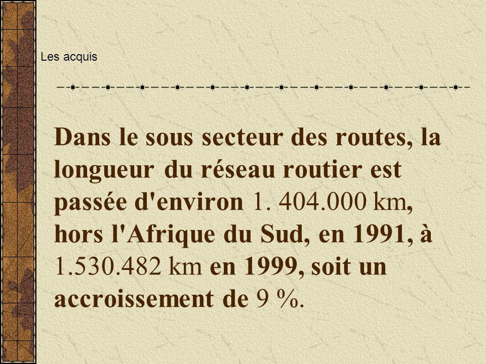 Les acquis Dans le sous secteur des routes, la longueur du réseau routier est passée d environ 1.