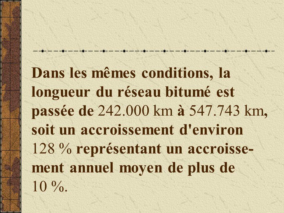 Dans les mêmes conditions, la longueur du réseau bitumé est passée de 242.000 km à 547.743 km, soit un accroissement d environ 128 % représentant un accroisse- ment annuel moyen de plus de 10 %.