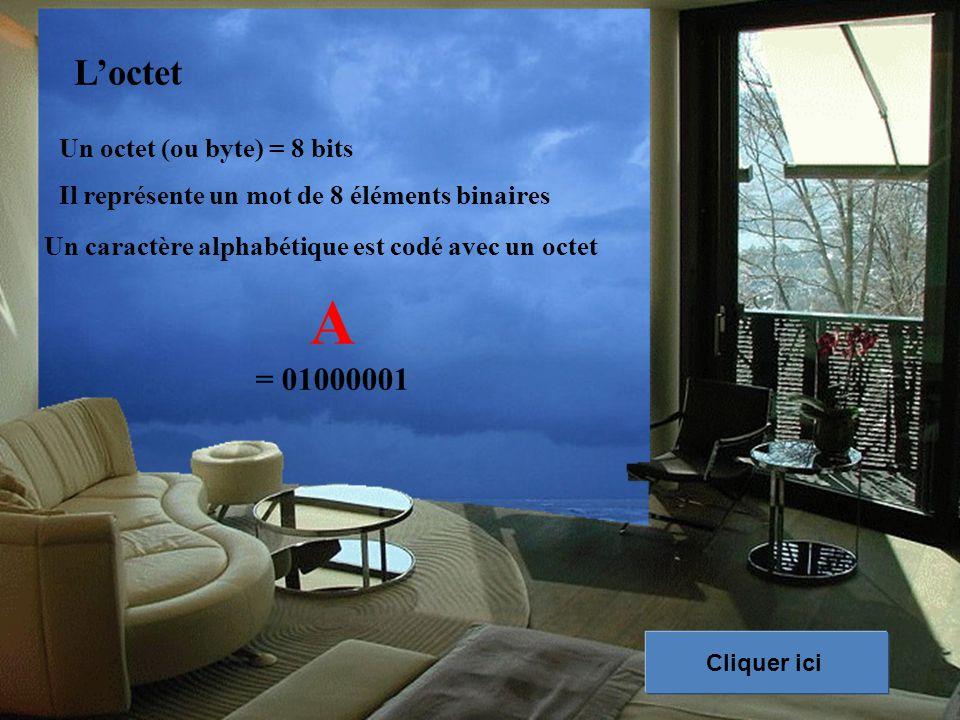 L'octet Il représente un mot de 8 éléments binaires Un caractère alphabétique est codé avec un octet A = 01000001 Un octet (ou byte) = 8 bits Cliquer ici