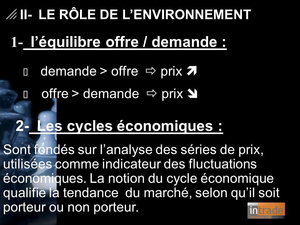 1- l'équilibre offre / demande :  demande > offre  prix    offre > demande  prix  2- Les cycles économiques : Sont fondés sur l'analyse des s